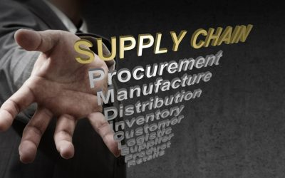 Role of mobility in cable supply chain management