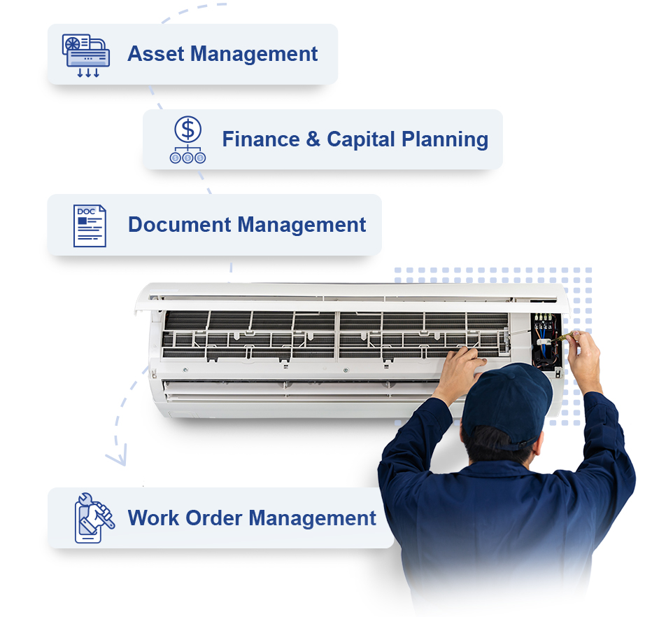 Enterprise Asset Management Maintenance Management Software