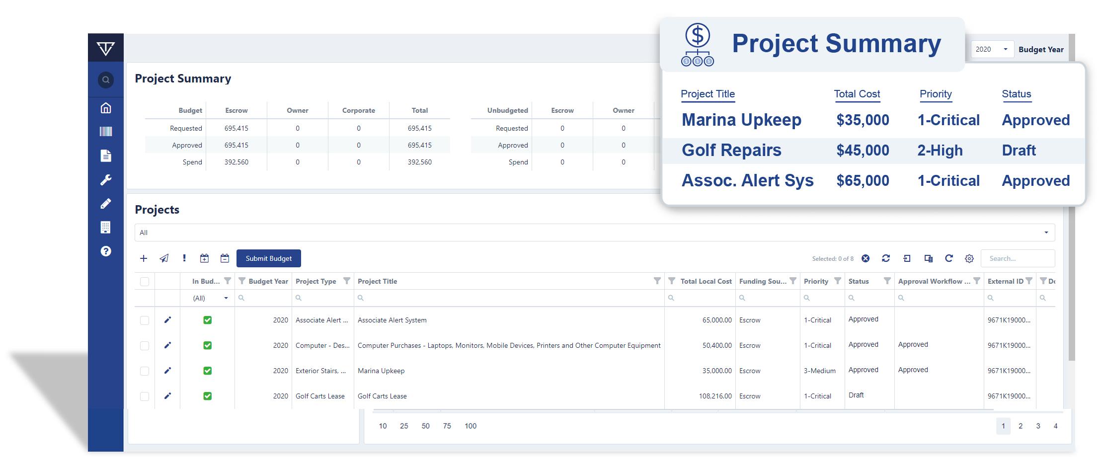 Transcendent Capital Planning Budgeting Module Enterprise Asset Management Software - Summary Screen