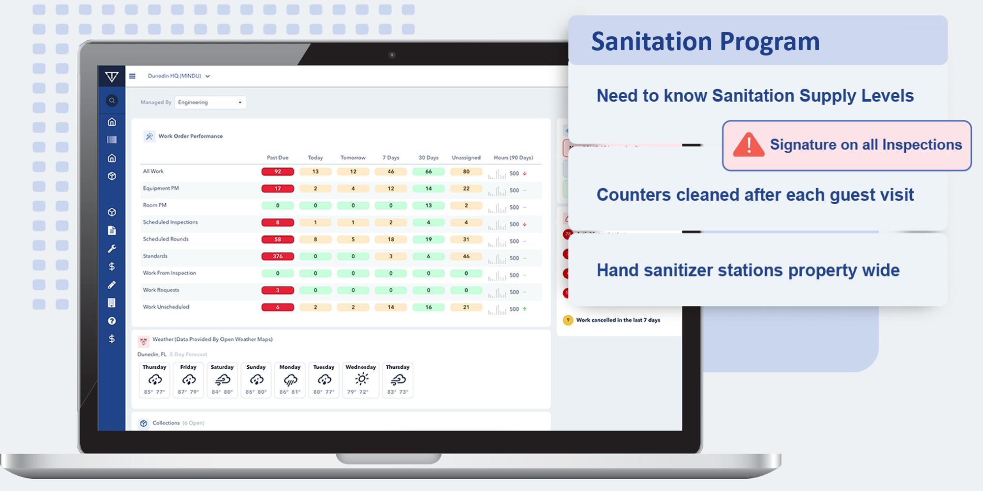 Transcendent Maintenance & Work Order Management Dashboard with Sanitation Program